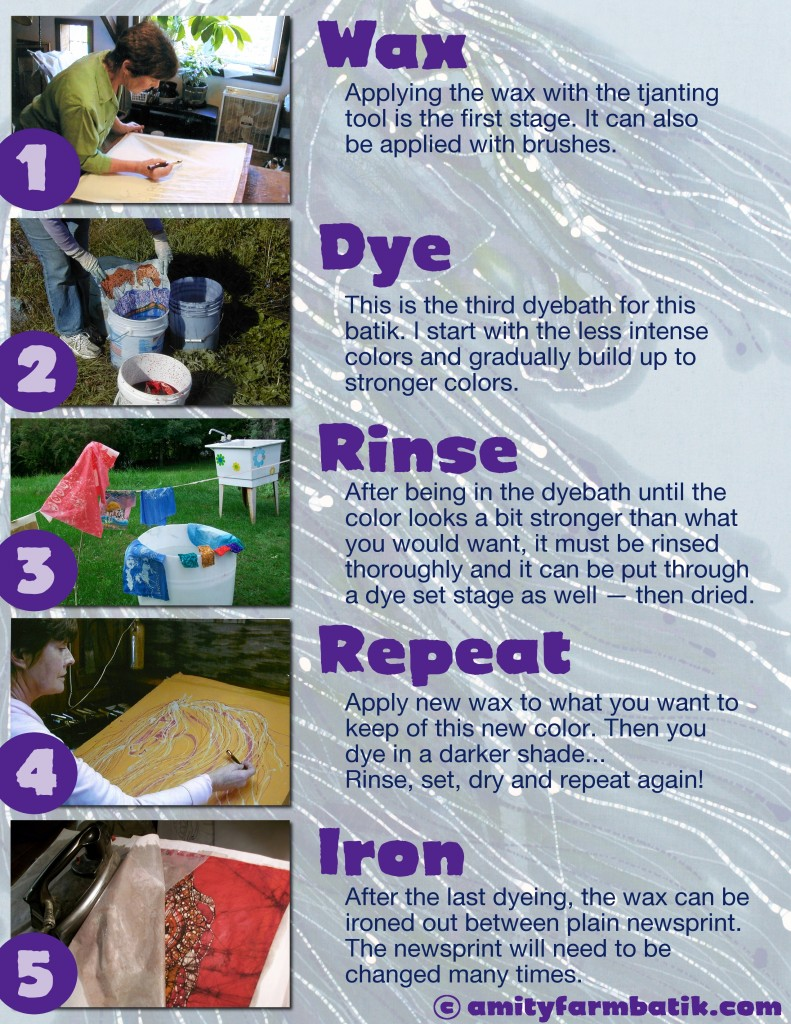 How to make batik